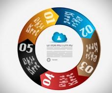 圆形指示目录EPS