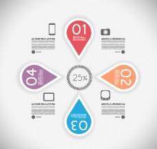 企业科技目录EPS