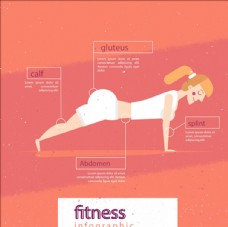 卡通复古女性健身信息图