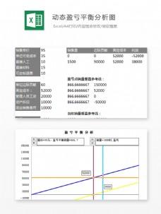 动态盈亏平衡分析图-Excel图表