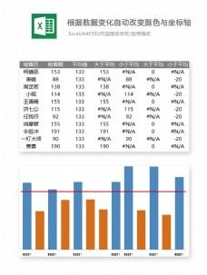 根据数据变化改变颜色坐标-Excel图表