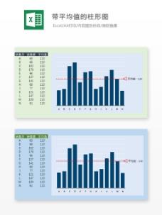 带平均值的柱形图-Excel图表