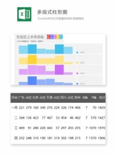 多段式柱形图-Excel图表