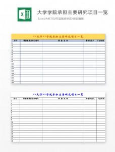 学院承担主要研究项目一览Excel图表