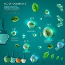 绿色能源元素矢量图