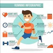 卡通男子跑步鍛煉運動信息圖
