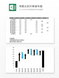 带箭头的升降瀑布图-Excel图表