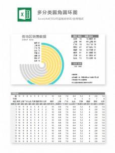 多分类圆角圆环图-Excel图表