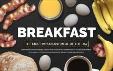 早餐食材海报