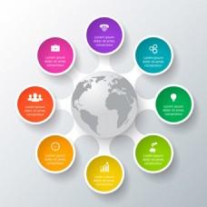 圆形业务创意设计图