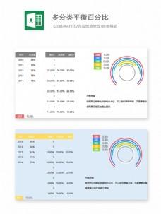 多分类平衡百分比-Excel图表
