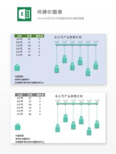 吊牌价图表-Excel图表