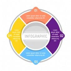 彩色图四个阶段循环信息图模板