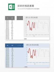 动态折线进度图-Excel图表