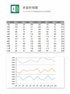 多层折线图-Excel图表