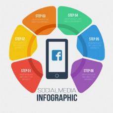 六个步骤社交媒体信息图
