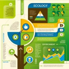 绿色商业信息创意设计图