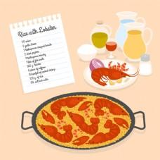 水稻与龙虾食谱