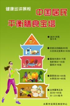 中国居民平衡膳食宝塔展板