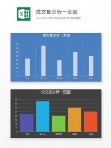 成交量分析一览图Excel图表excel模板