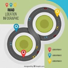 环形交叉口的位置分布图