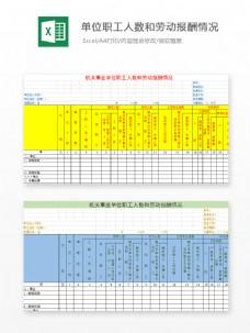 机关事业单位职工人数和劳动报酬情况Excel模板