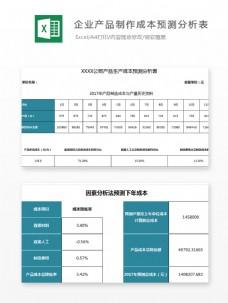 企业产品制作成本预测分析表Excel文档