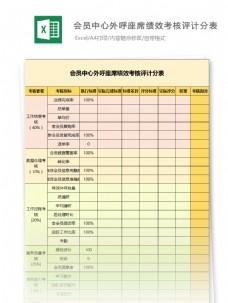 会员中心外呼座席绩效考核评计分表模板
