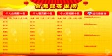 中国平安展板