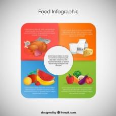 健康食品的信息图表
