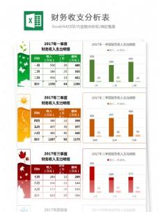 财务收支分析表Excel文档