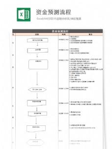 资金预测流程Excel文档