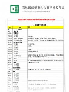 采购目录及限额标准招标数Excel文档