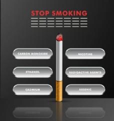 禁止吸烟业务分析图