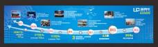蓝色阶梯状企业文化发展历程展板
