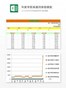年度考核表通用表格模板Excel文档