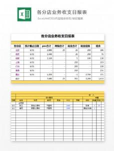 各分店业务收支日报表Excel图表