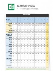 现金流量计划表Excel模板