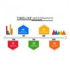 时间轴图表与平面设计丰富多彩的图表