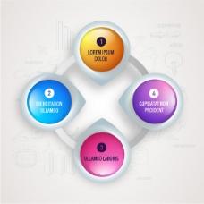 四选择圆形图表