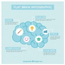 在平面设计的蓝色大脑的信息图表