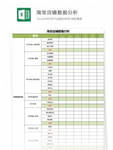 淘宝店铺数据分析Excel文档