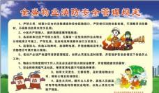 物业消防安全管理规定宣传栏