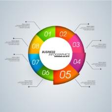 一轮商业图表