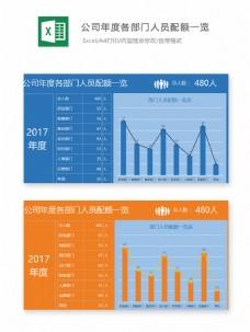公司年度各部门人员配额一览Excel图表excel模板