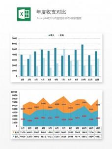 年度收支对比Excel模板