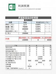 利润预测Excel文档