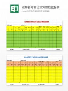 机关售房款用于住房补贴支出决算基础数据表