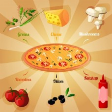 比萨的配料设计