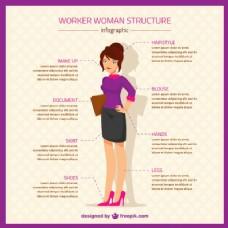 工人的女人结构